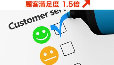 顧客満足度1.5倍↑